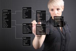 MLM-Software Verwaltung
